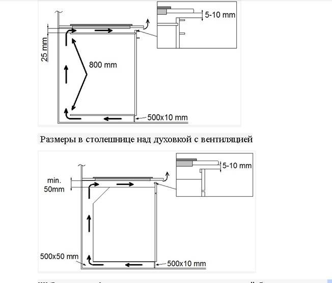Можно ли над плитой (на кухне) повесить микроволновку на кронштейнах или встроенную в гарнитур?
