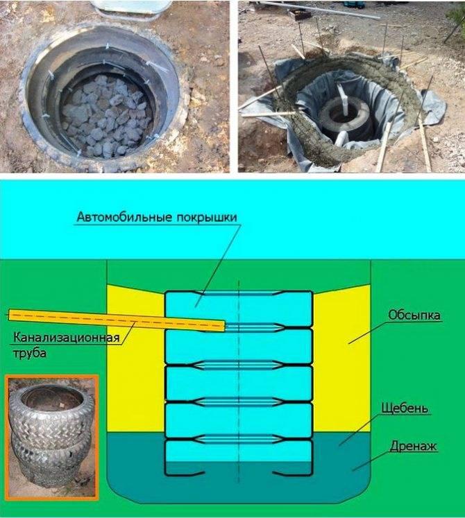 Выгребная яма из пластиковой и металлической бочки для туалета на даче