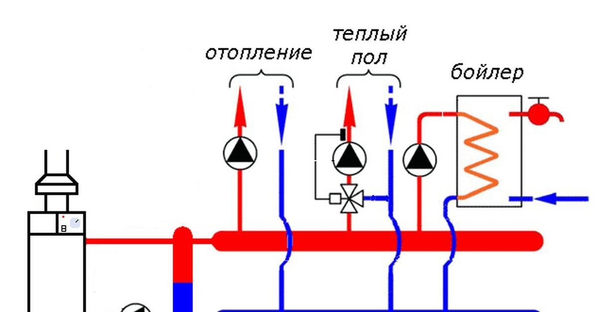 Схема подключения бкн к со и гвс