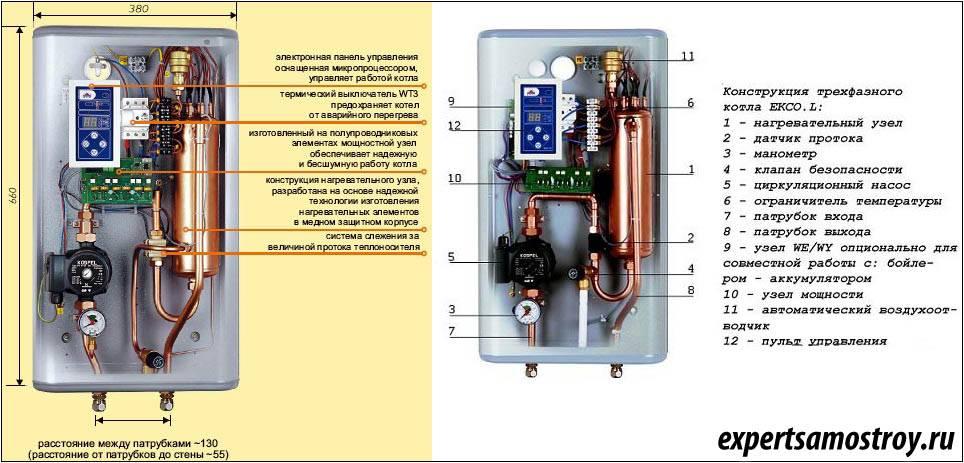 Электродный котел галан - принцип работы, отзывы