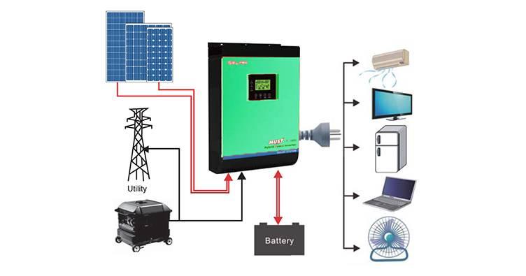 Гибридный солнечный инвертор: описание принципа работы, подключения к сети и сервиса