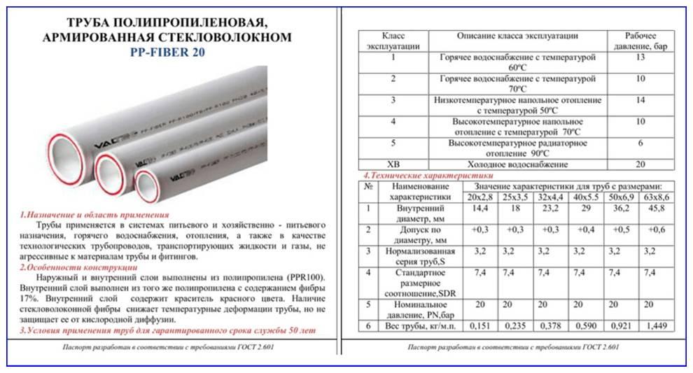 Технические характеристики полипропиленовых труб: критерии выбора, виды, маркировка, особенности эксплуатации, область применения
