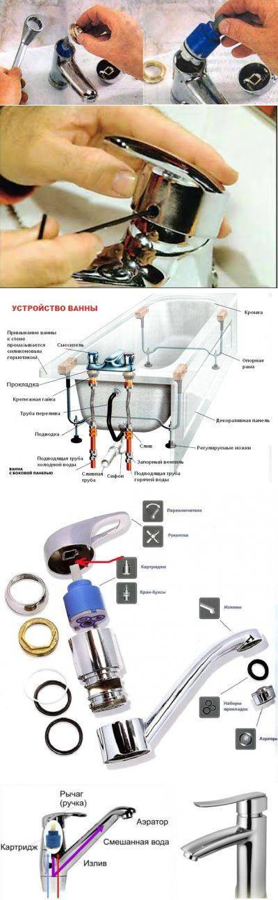 Устройство и ремонт смесителя для ванной: основные виды поломок + рекомендации по их устранению