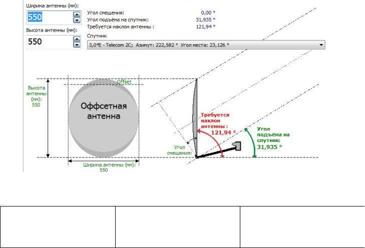 Подробная инструкция как самостоятельно установить и настроить спутниковую тарелку телекарта — блокнот it инженера