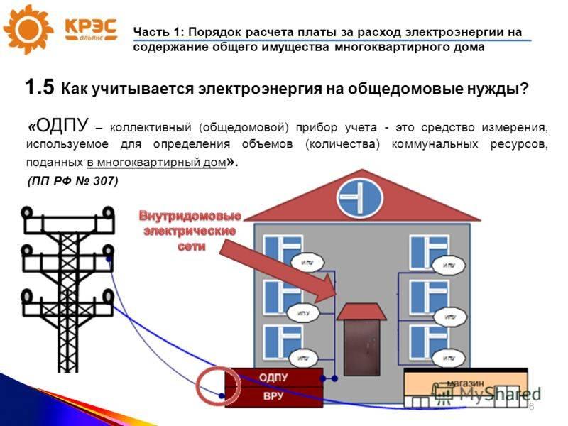Как рассчитать плату за отопление, если мкд оборудован несколькими приборами учета тепловой энергии