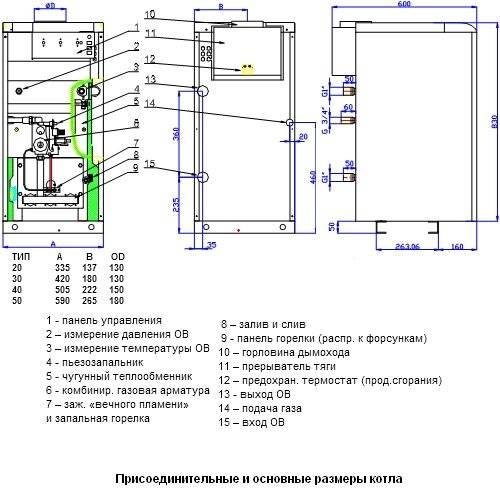 Конструкция и монтаж газовых напольных котлов данко 10