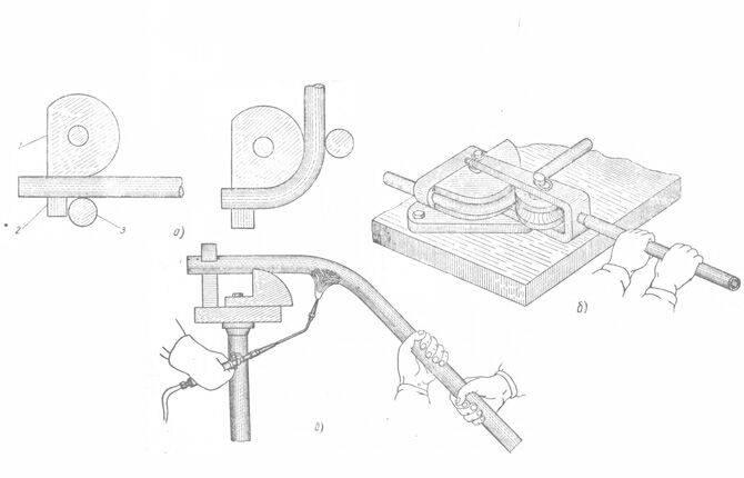 Как согнуть профильную трубу в домашних условиях без трубогиба