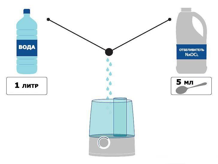 Какую воду заливать в увлажнитель воздуха: ультразвуковой, традиционный, паровой