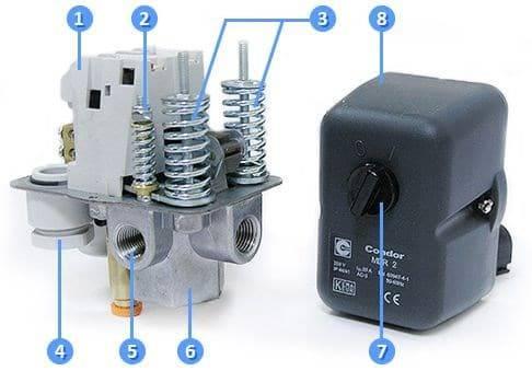 Подключение реле давления для компрессора: устройство, маркировка,  и регулировка