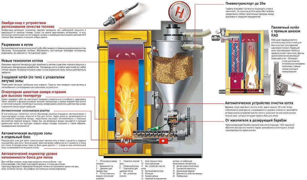 Почему кипит вода в котле отопления? - отопление и водоснабжение - нюансы, которые надо знать