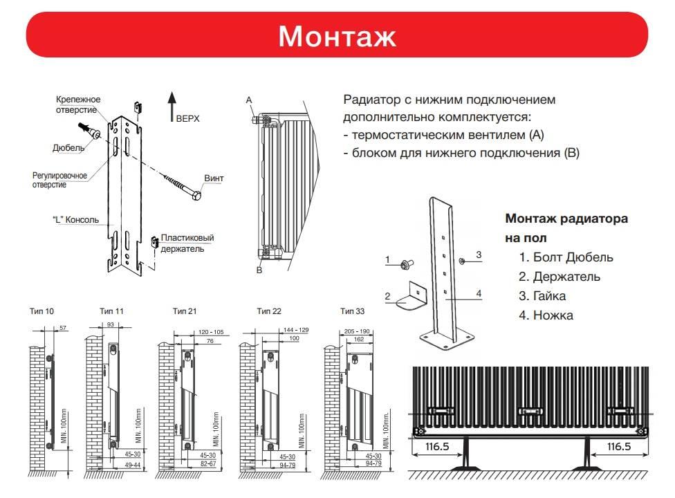Стальные радиаторы отопления — разновидности, характеристики и преимущества батарей