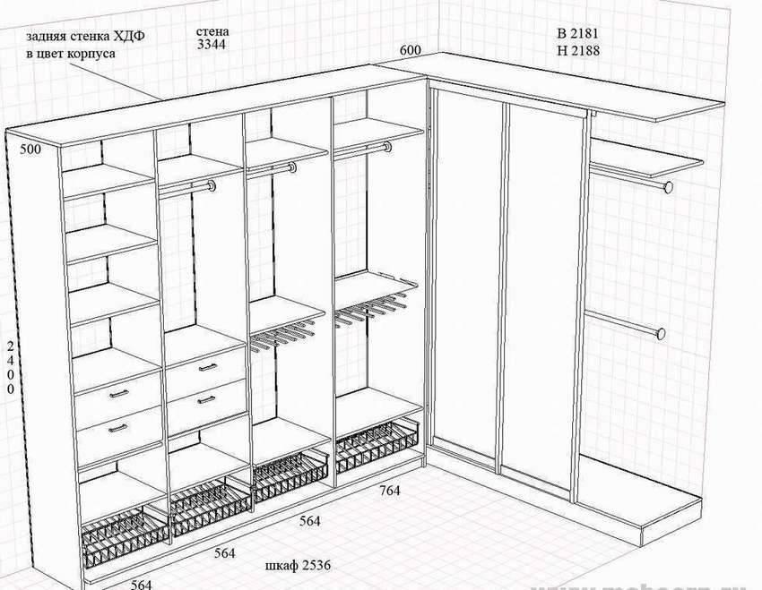 Экономно и удобно: как своими руками сделать встраиваемый шкаф?