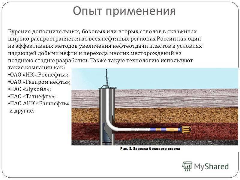 Проблемы со скважиной - водоснабжение бурение скважин на воду