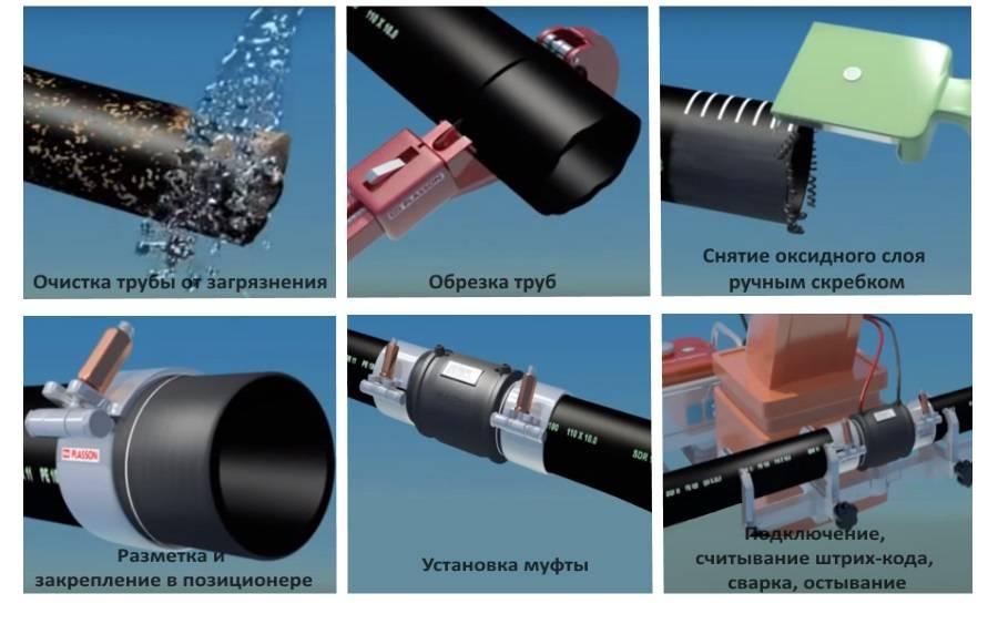 Как врезать трубу в трубу: пластиковую, водопроводную, чугунную, металлическую и др.