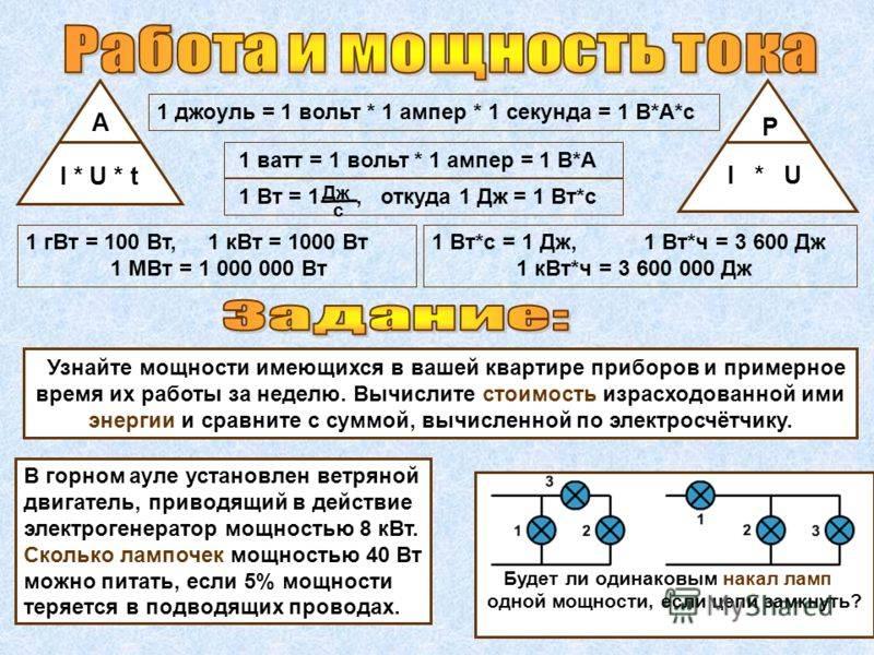 Как перевести амперы в киловатты и обратно — правила и примеры
