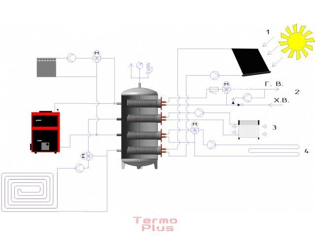 Схема подключения теплоаккумулятора с твердотопливным котлом и электрокотлом