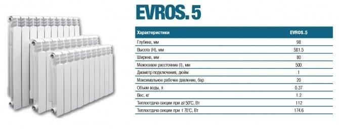 Алюминиевые радиаторы отопления: какие лучше, виды, электрические, медные, секционные модели, лучшие изделия для частного дома