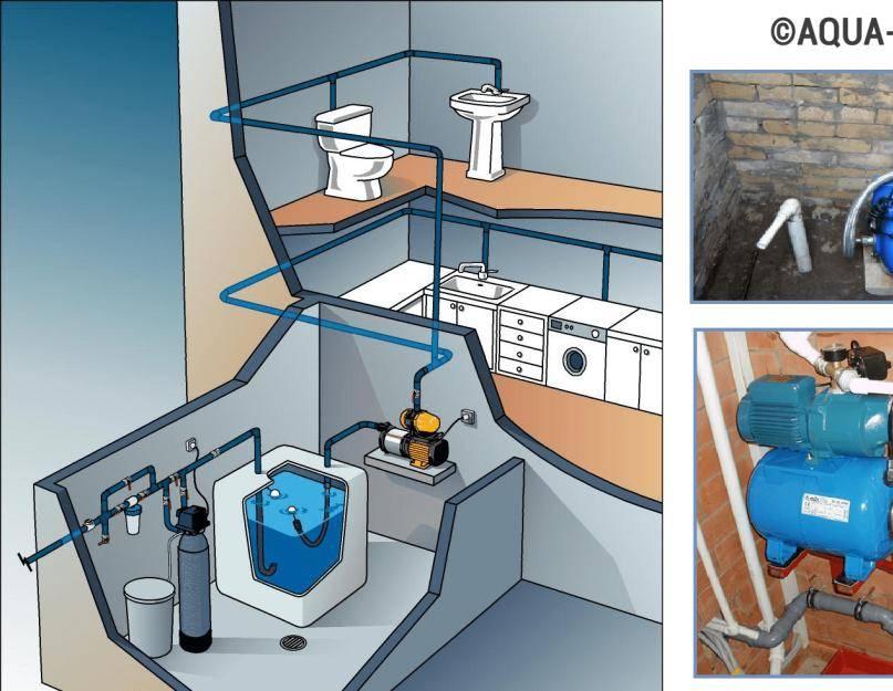 Бесшумная канализация: какие трубы использовать. бесшумная канализация — простой способ жить в тишине кто есть кто на рынке