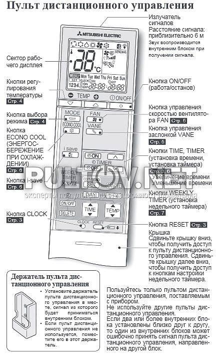 Обзор сплит системы Mitsubishi Electric MSZ-DM25VA: на пути к совершенству