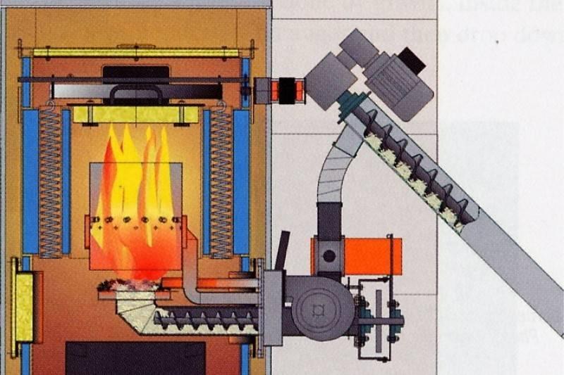 Пиролизный котел своими руками: устройство, схемы, принцип работы
