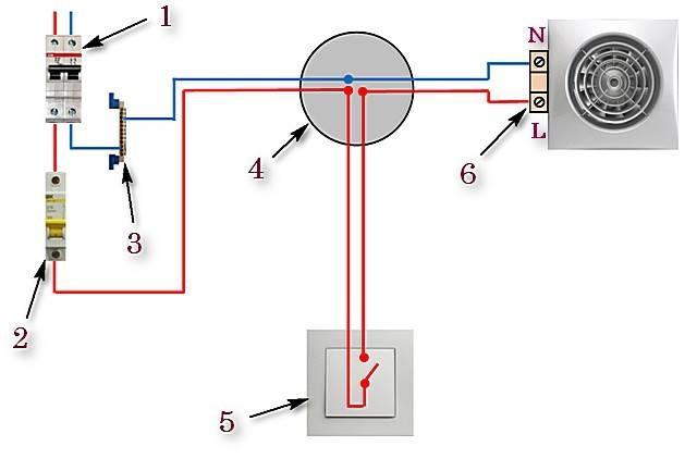 Установка вентилятора в ванной: пошаговая инструкция, нюансы, правила, разновидности и особенности устройства, подключение
