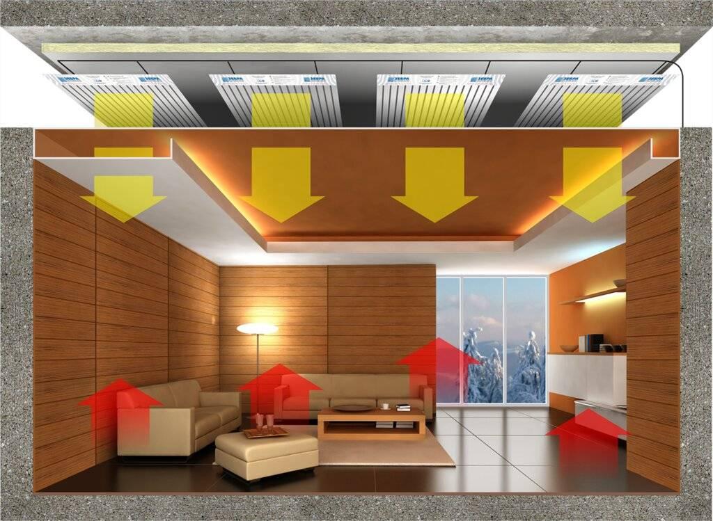 Инфракрасное отопление дома - система отопления