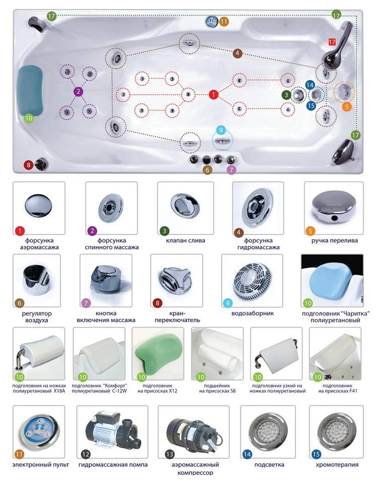 Средства для чистки джакузи в домашних условиях. как очистить гидромассажную ванну