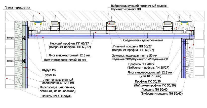 Вытяжки и вентиляционные решетки для натяжных потолков и их установка