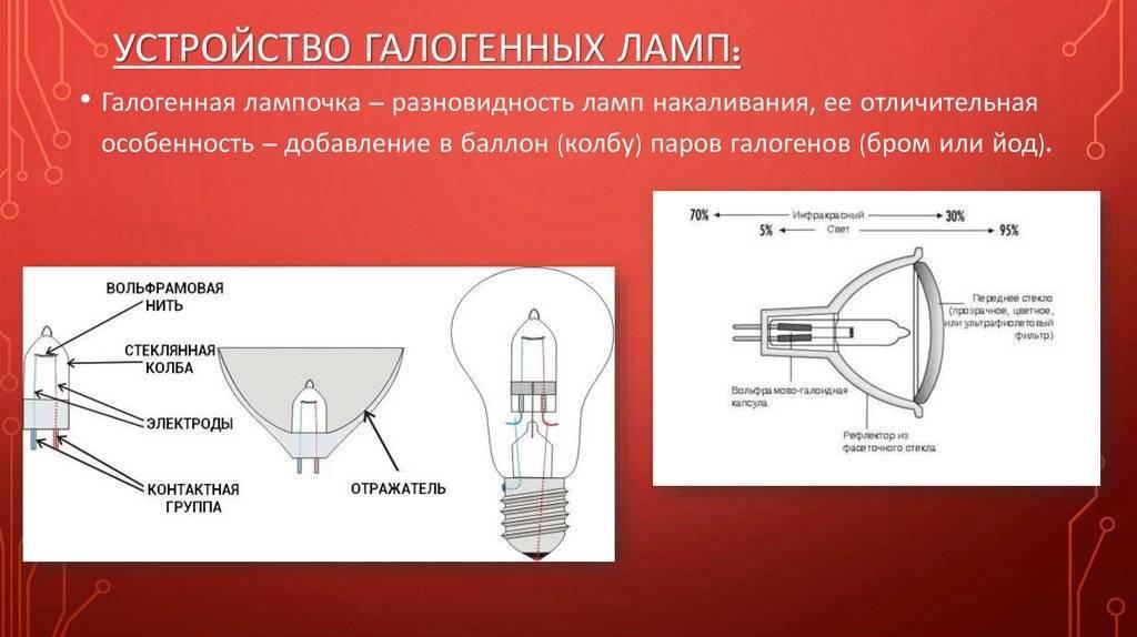 Как выбрать настольную лампу - 5 ошибок ухудшающих зрение. правильный выбор для школьника, для работы, для маникюра.