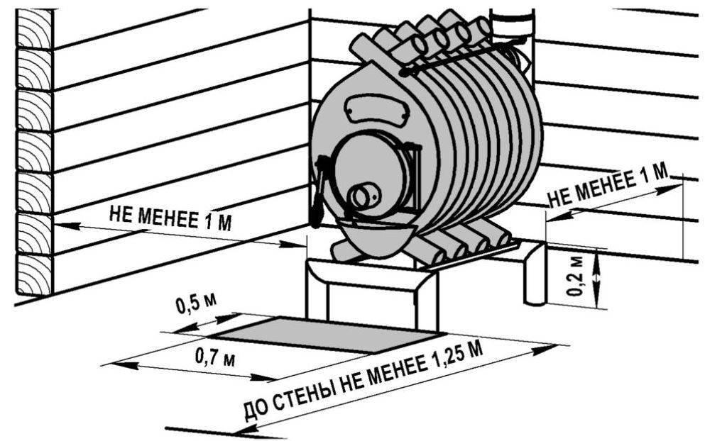 Печь булерьян своими руками - чертеж, рекомендации по изготовлению