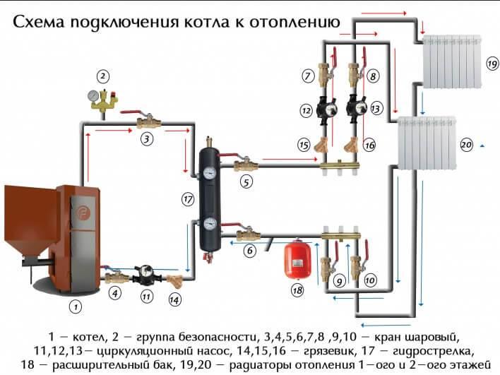 Как подключить два котла в системе отопления
