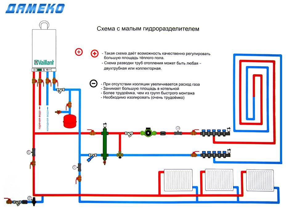 Обвязка котла отопления полипропиленом - схемы, фото, рекомендации