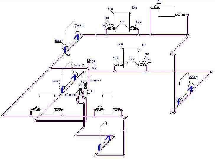Система отопления ленинградка: схема и рекомендации по монтажу