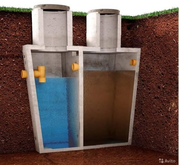 Монолитный септик из бетона – надежная канализация своими руками без лишних затрат