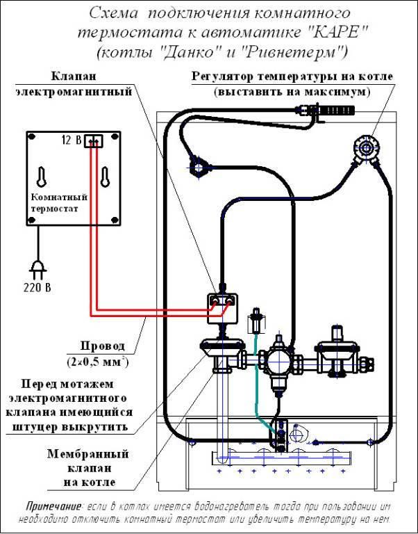Регулятор температуры для котла отопления своими руками: схема изготовления, отзывы