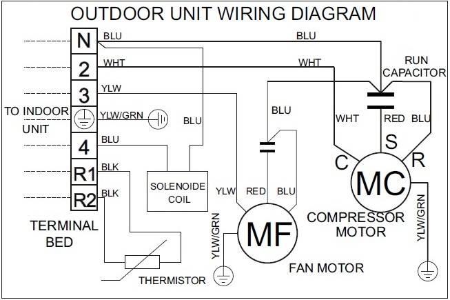 Как подключить двигатель вентилятора кондиционера - sk-fatera.ru