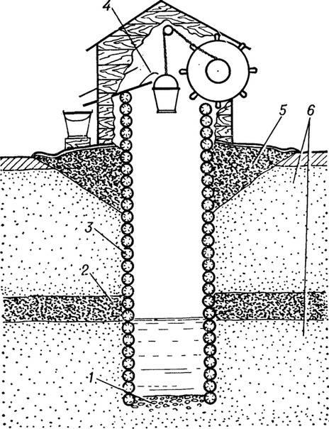 Домик для колодца: как построить