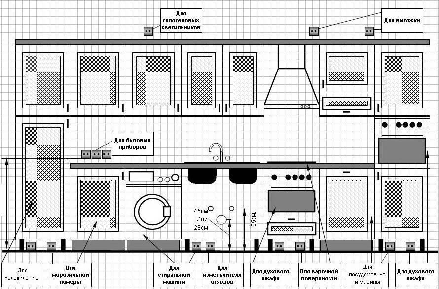 Розетки на кухне: расположение, правильная высота, видео и фото рекомендации как разместить розетки в кухонной зоне