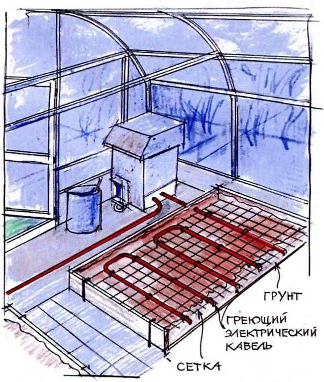 Как правильно отапливать теплицу из поликарбоната зимой?