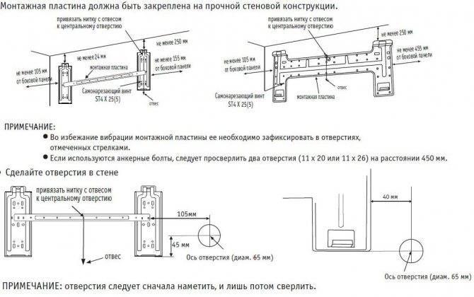 [инструкция] установка кондиционера своими руками