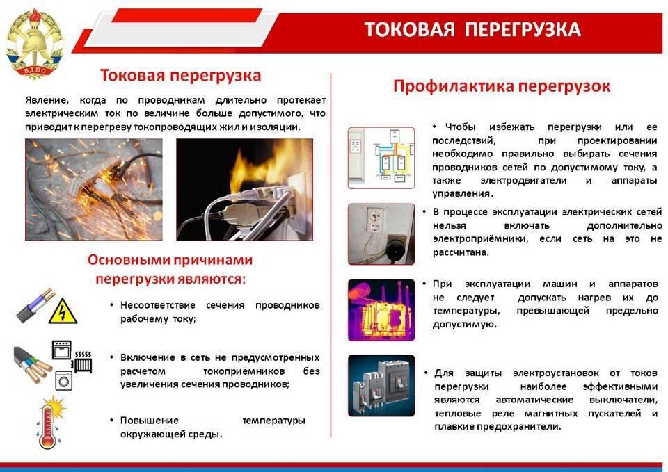 Плохо горит газовая конфорка: популярные неисправности и рекомендации по их устранению