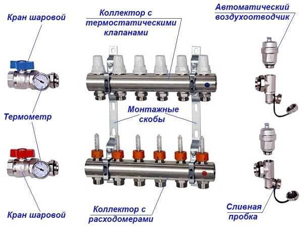 Распределительная гребенка системы отопления ☛ советы строителей на domostr0y.ru
