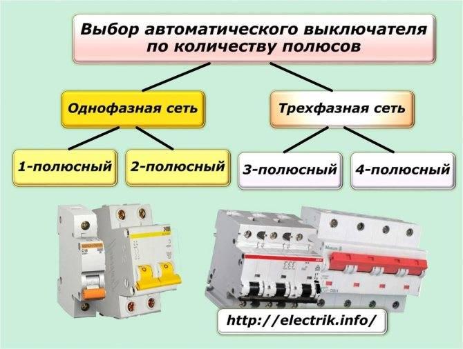 Пуэ: глава 1.9. изоляция электроустановок - завод консталин