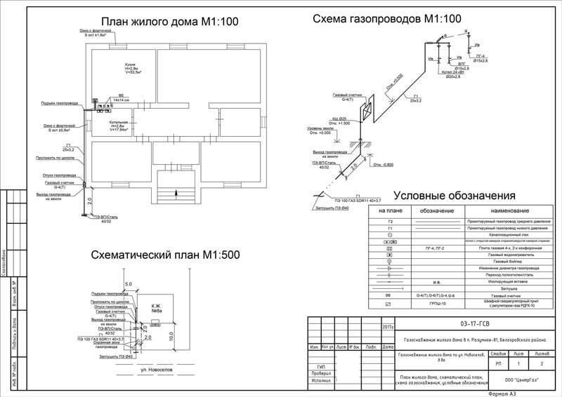 ✅ прокладка газопровода: методы, оборудование, требования. охранная зона газопровода - dnp-zem.ru