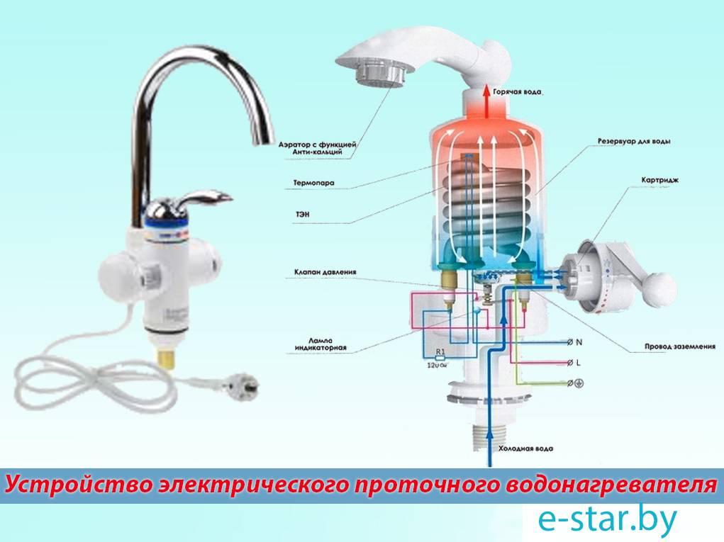 Как сделать водонагреватель своими руками для дома или дачи