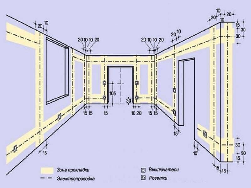 Нормы и правила монтажа электропроводки в квартире