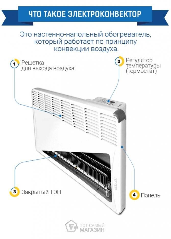Как выбрать конвектор для основного отопления