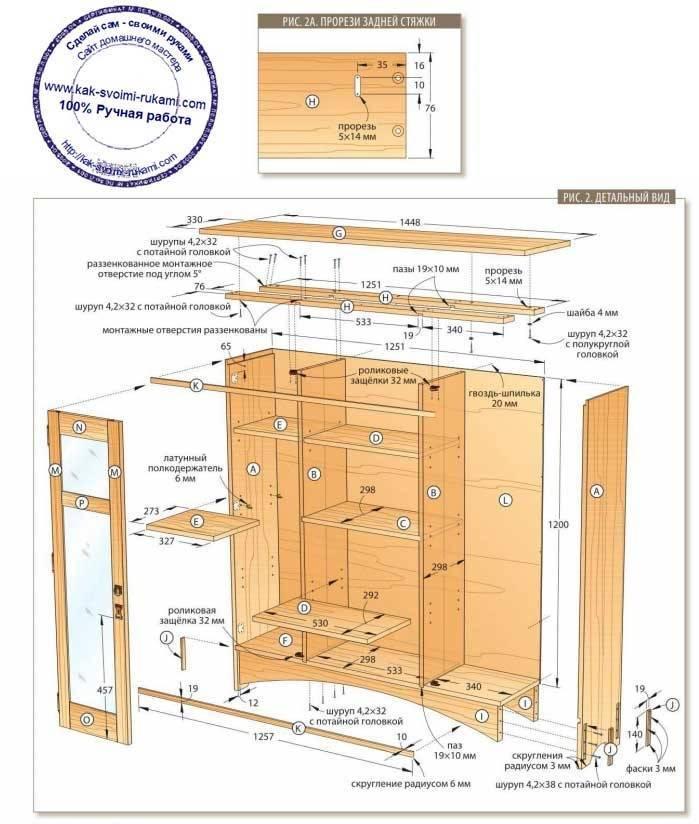 Кухонный шкаф своими руками. 700 фото, чертежи, пошаговые инструкции