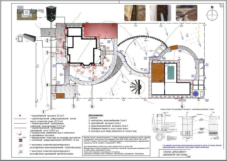 Проектирование ливневой канализации снип - всё о пожарной безопасности