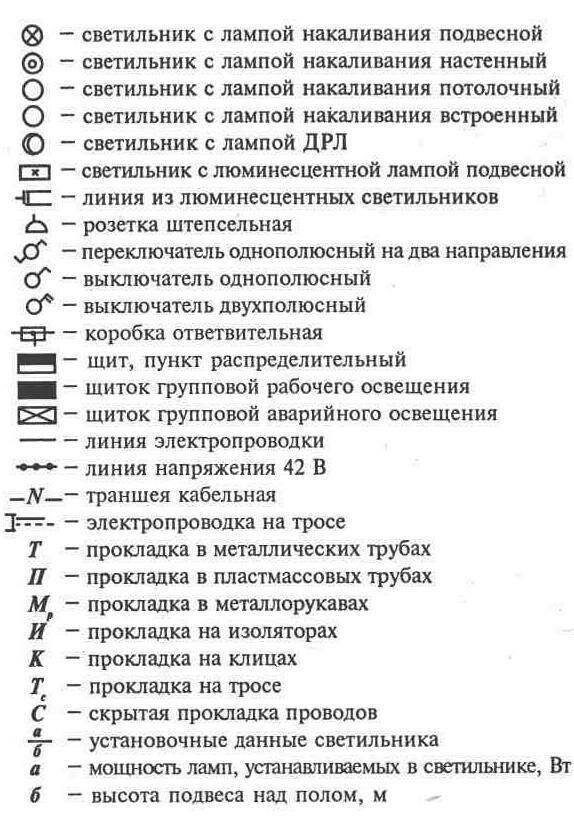 Гост 2.710-81 ескд. обозначения буквенно-цифровые в электрических схемах - скачать бесплатно